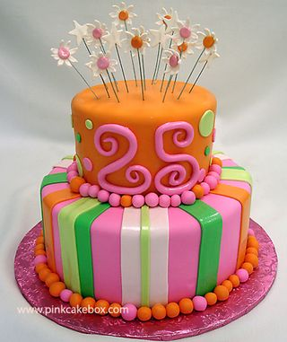 Candy bday cake